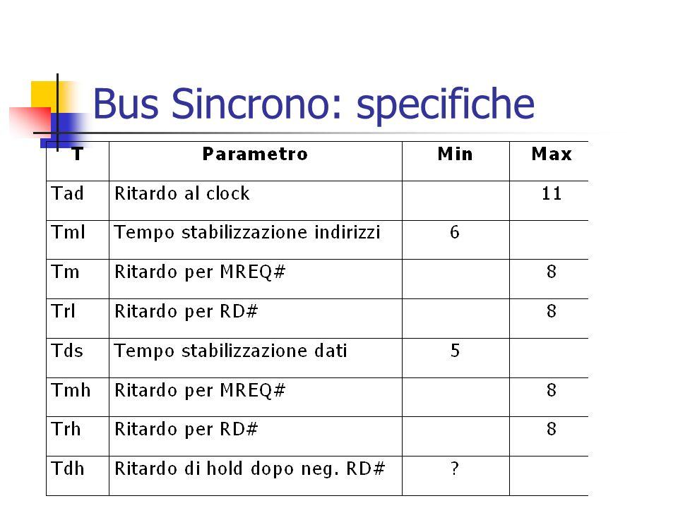 Bus Asincroni Svantaggi del bus sincrono MSYN e SSYN Protocollo di Full Handshake: msyn viene attivato ssys viene attivato in risposta a msyn msyn viene negato in risposta a ssyn ssyn viene negato in risposta alla negazione di msyn