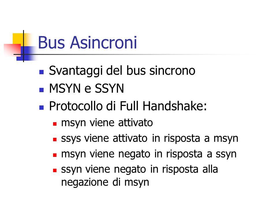 Bus Asincroni Svantaggi del bus sincrono MSYN e SSYN Protocollo di Full Handshake: msyn viene attivato ssys viene attivato in risposta a msyn msyn vie