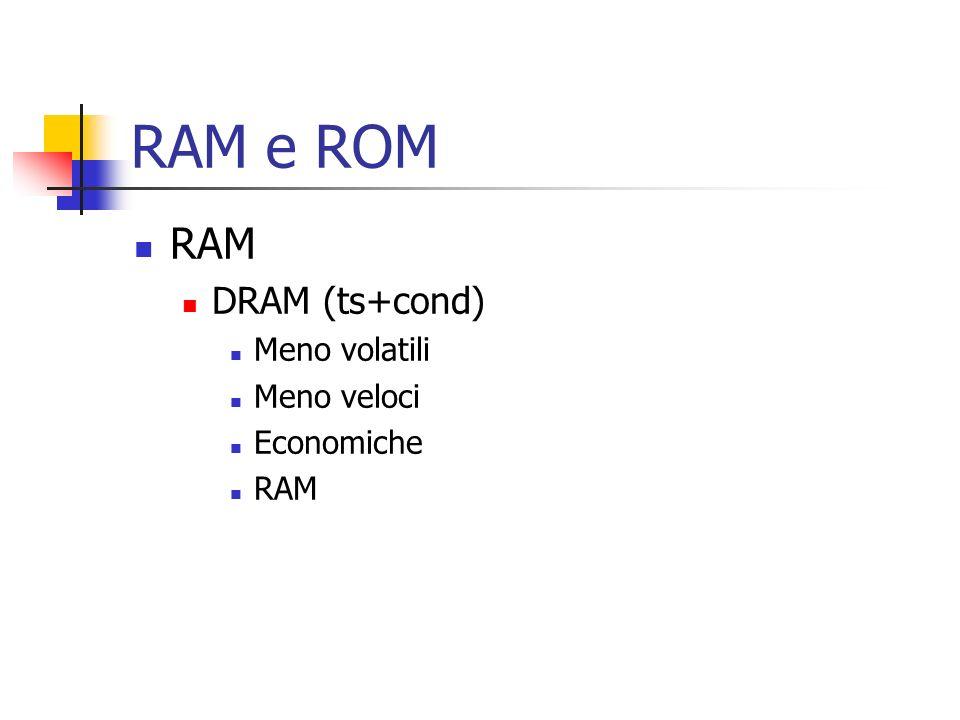 RAM e ROM RAM DRAM (ts+cond) Meno volatili Meno veloci Economiche RAM