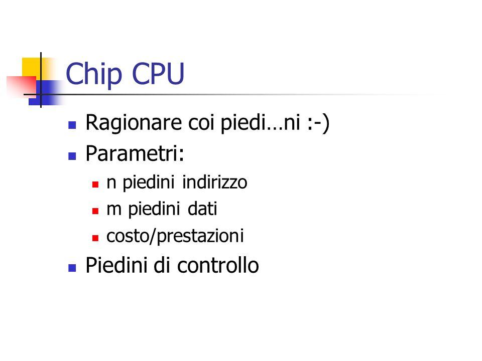 Chip CPU Ragionare coi piedi…ni :-) Parametri: n piedini indirizzo m piedini dati costo/prestazioni Piedini di controllo