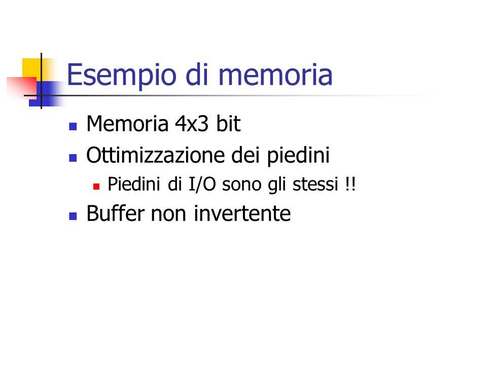 Esempio di memoria Memoria 4x3 bit Ottimizzazione dei piedini Piedini di I/O sono gli stessi !.
