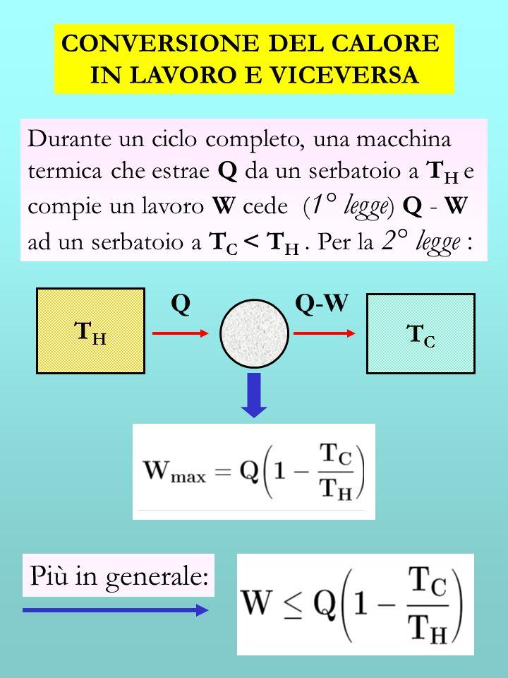CONVERSIONE DEL CALORE IN LAVORO E VICEVERSA Durante un ciclo completo, una macchina termica che estrae Q da un serbatoio a T H e compie un lavoro W cede ( 1° legge ) Q - W ad un serbatoio a T C < T H.