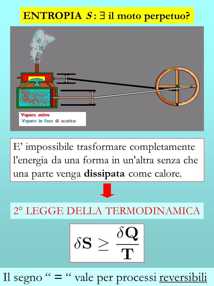 In un sistema chiuso lentropia non può diminuire S Radiazione tempo Formazione di materia Atomi e molecole Lentropia dellUniverso cresce