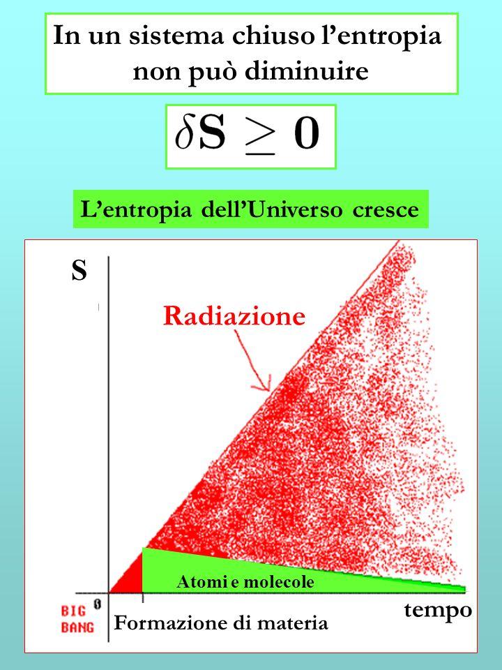 ENTALPIA H È la quantità di calore scambiata in una trasformazione a p costante.