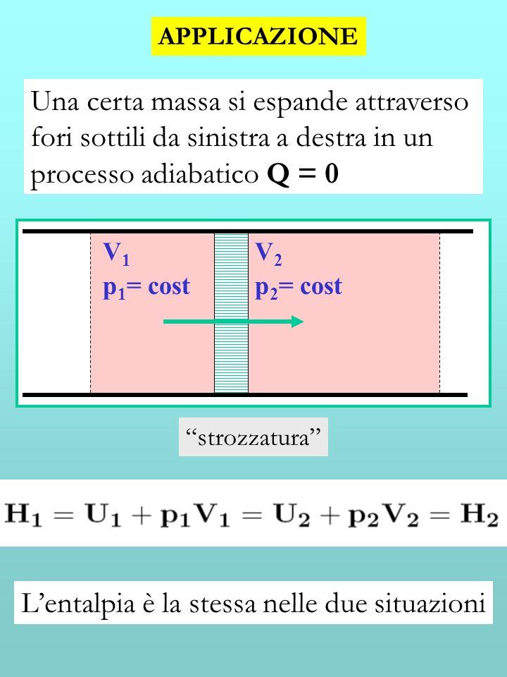 Una certa massa si espande attraverso fori sottili da sinistra a destra in un processo adiabatico Q = 0 APPLICAZIONE V1V1 V2V2 p 2 = costp 1 = cost Lentalpia è la stessa nelle due situazioni strozzatura
