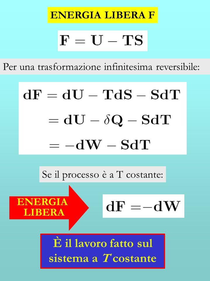 ENERGIA LIBERA DI GIBBS Per una trasformazione infinitesima: Per una trasformazione isoterma e isobarica: È lincremento del lavoro non di espansione definizione (Fuel Cells….)