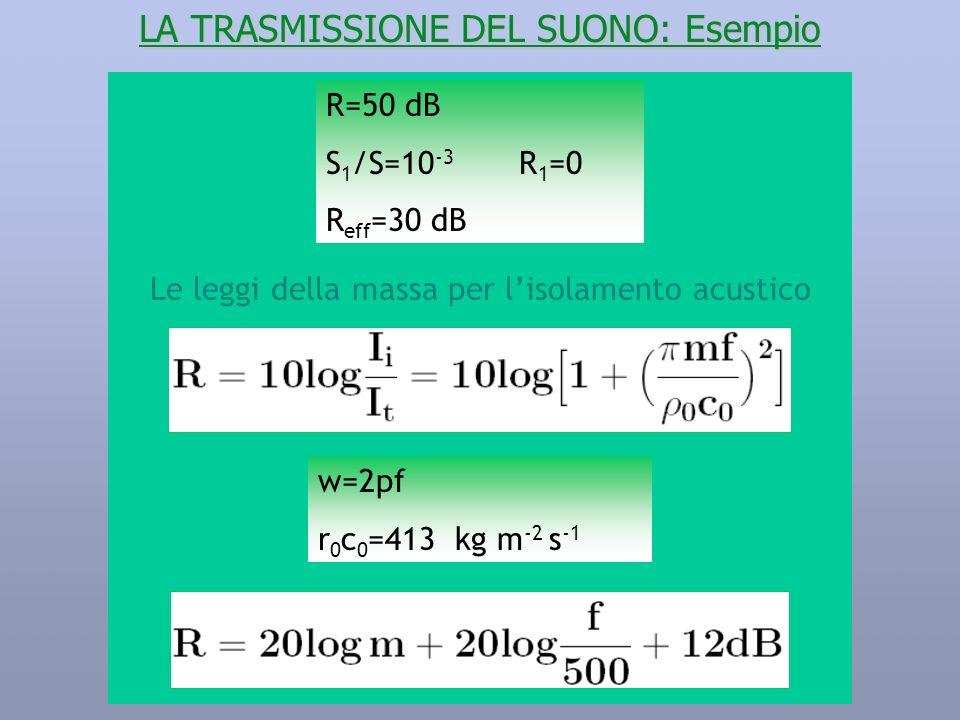 LA TRASMISSIONE DEL SUONO: Esempio R=50 dB S 1 /S=10 -3 R 1 =0 R eff =30 dB Le leggi della massa per lisolamento acustico w=2pf r 0 c 0 =413 kg m -2 s