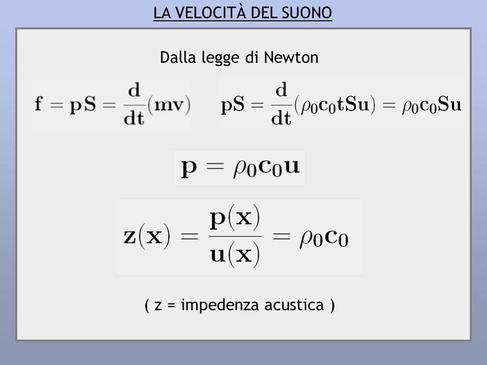 LA VELOCITÀ DEL SUONO Dalla legge di Newton ( z = impedenza acustica )