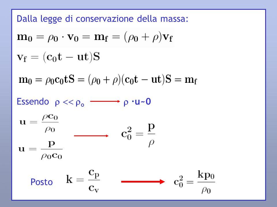 Dalla legge di conservazione della massa: Essendo o ·u~0 Posto