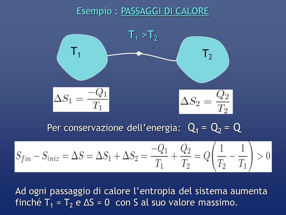 Esempio : PASSAGGI DI CALORE T1T1 T2T2 T 1 >T 2 Per conservazione dellenergia: Q 1 = Q 2 = Q Ad ogni passaggio di calore lentropia del sistema aumenta
