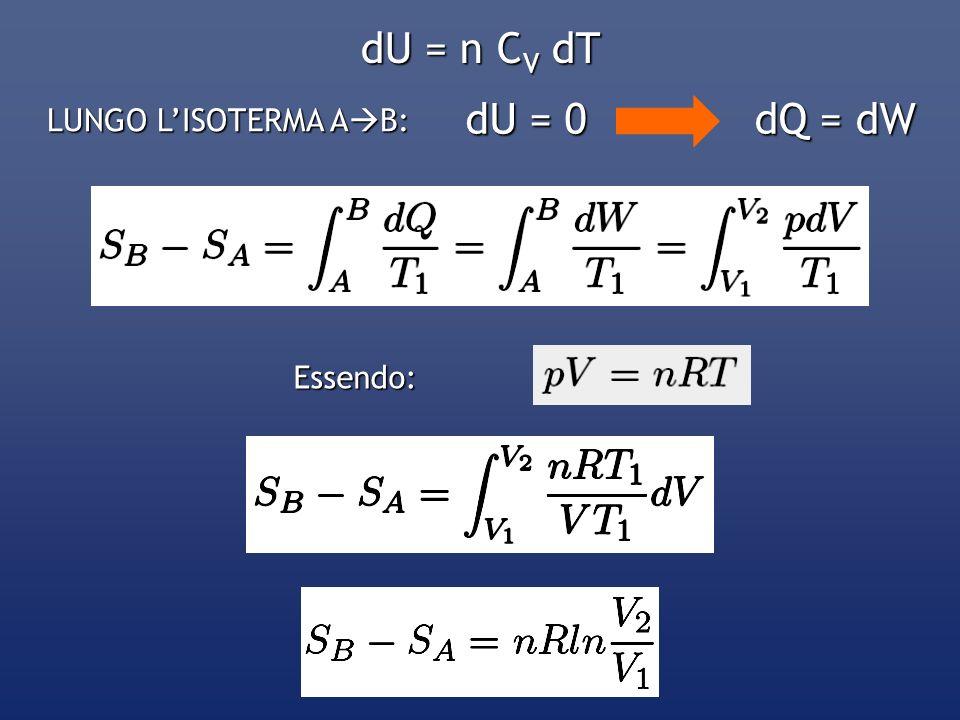 LUNGO LISOCORA B C: dW = 0 dQ = dE = nc V dT La variazione totale di entropia Nel caso dellespansione di un gas perfetto nel vuoto oltre a dQ = 0 avremo T 1 = T 2