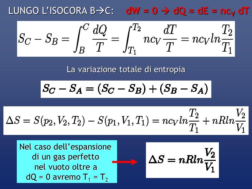 LUNGO LISOCORA B C: dW = 0 dQ = dE = nc V dT La variazione totale di entropia Nel caso dellespansione di un gas perfetto nel vuoto oltre a dQ = 0 avre