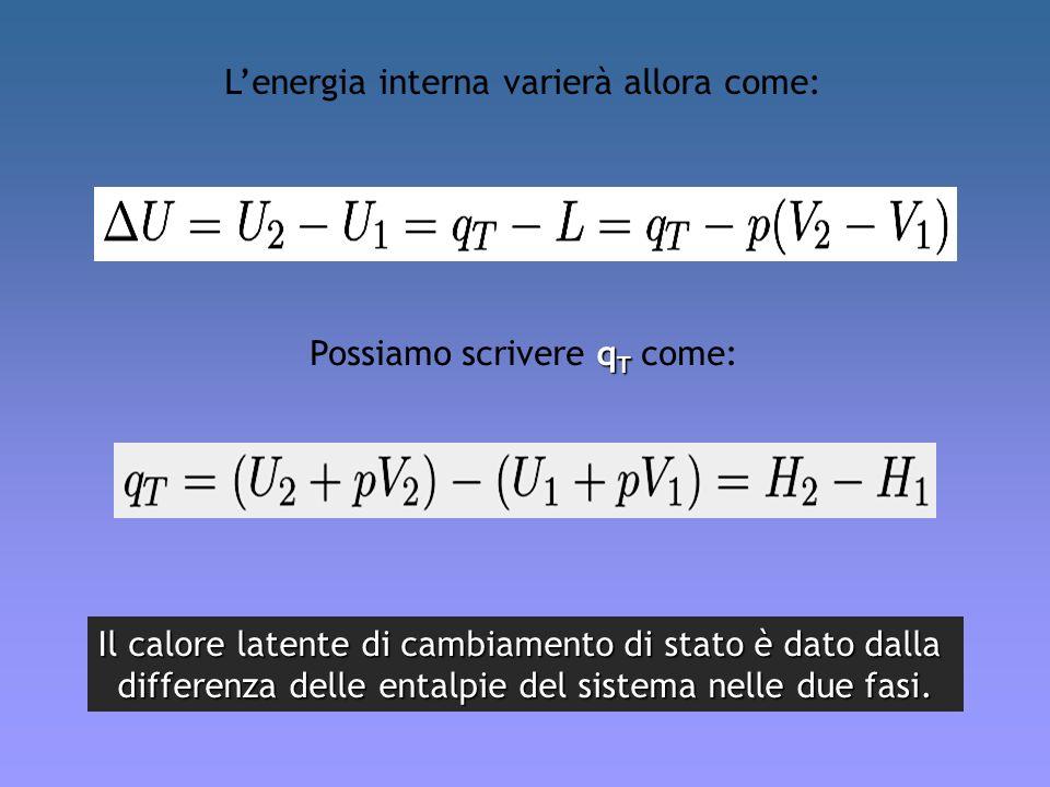 q T Possiamo scrivere q T come: Il calore latente di cambiamento di stato è dato dalla differenza delle entalpie del sistema nelle due fasi. Lenergia