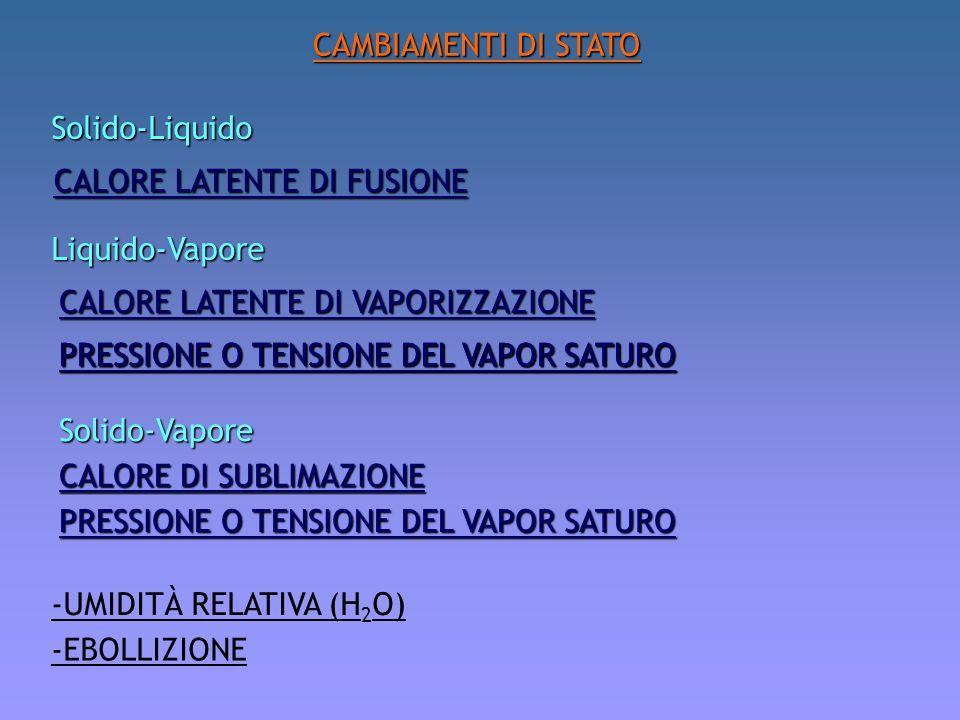 CAMBIAMENTI DI STATO CALORE LATENTE DI FUSIONE CALORE LATENTE DI VAPORIZZAZIONE PRESSIONE O TENSIONE DEL VAPOR SATURO Solido-Liquido Liquido-Vapore So