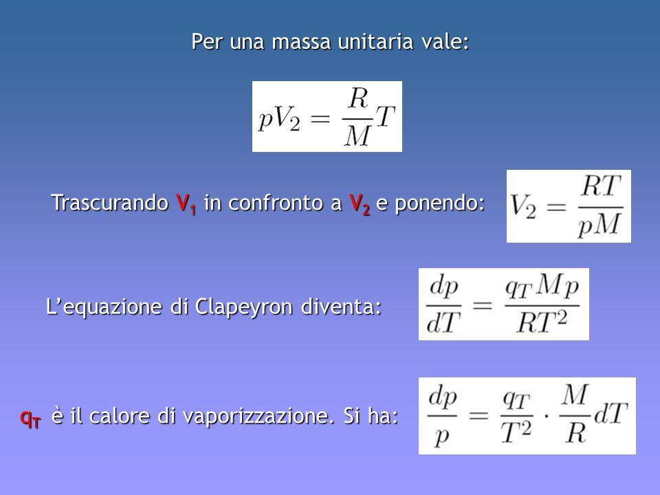 Per una massa unitaria vale: Trascurando V 1 in confronto a V 2 e ponendo: Lequazione di Clapeyron diventa: q T è il calore di vaporizzazione. Si ha: