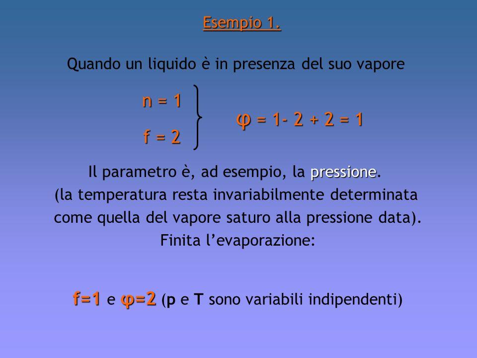 Esempio 1. Quando un liquido è in presenza del suo vapore n = 1 f = 2 φ = 1- 2 + 2 = 1 pressione Il parametro è, ad esempio, la pressione. (la tempera