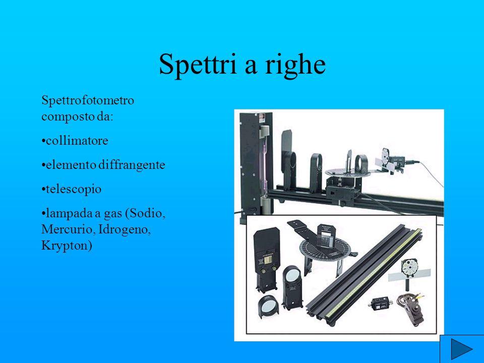 Spettri a righe Spettrofotometro composto da: collimatore elemento diffrangente telescopio lampada a gas (Sodio, Mercurio, Idrogeno, Krypton)