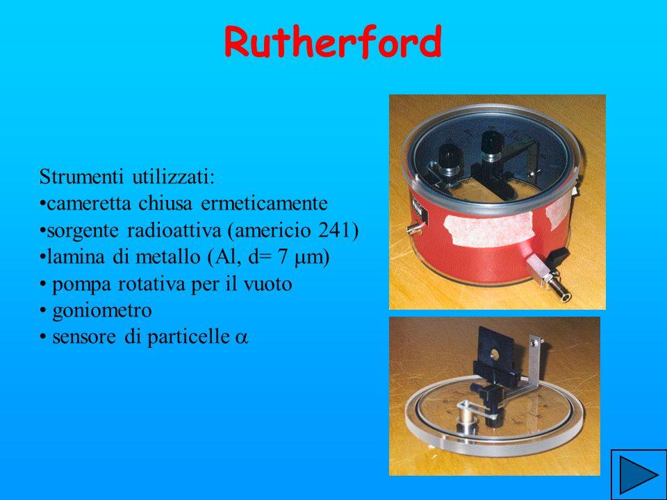 Rutherford Strumenti utilizzati: cameretta chiusa ermeticamente sorgente radioattiva (americio 241) lamina di metallo (Al, d= 7 m) pompa rotativa per