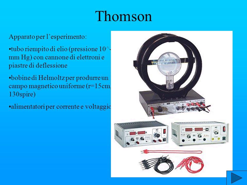 Thomson Apparato per lesperimento: tubo riempito di elio (pressione 10^-2 mm Hg) con cannone di elettroni e piastre di deflessione bobine di Helmoltz