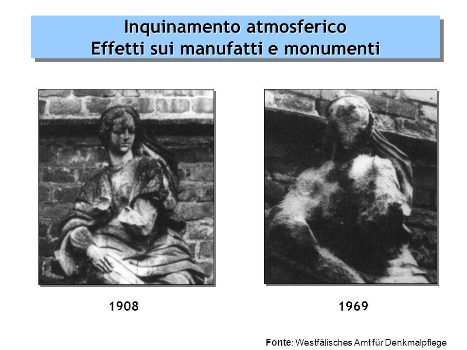 Fonte: Westfälisches Amt für Denkmalpflege 19081969 Inquinamento atmosferico Effetti sui manufatti e monumenti