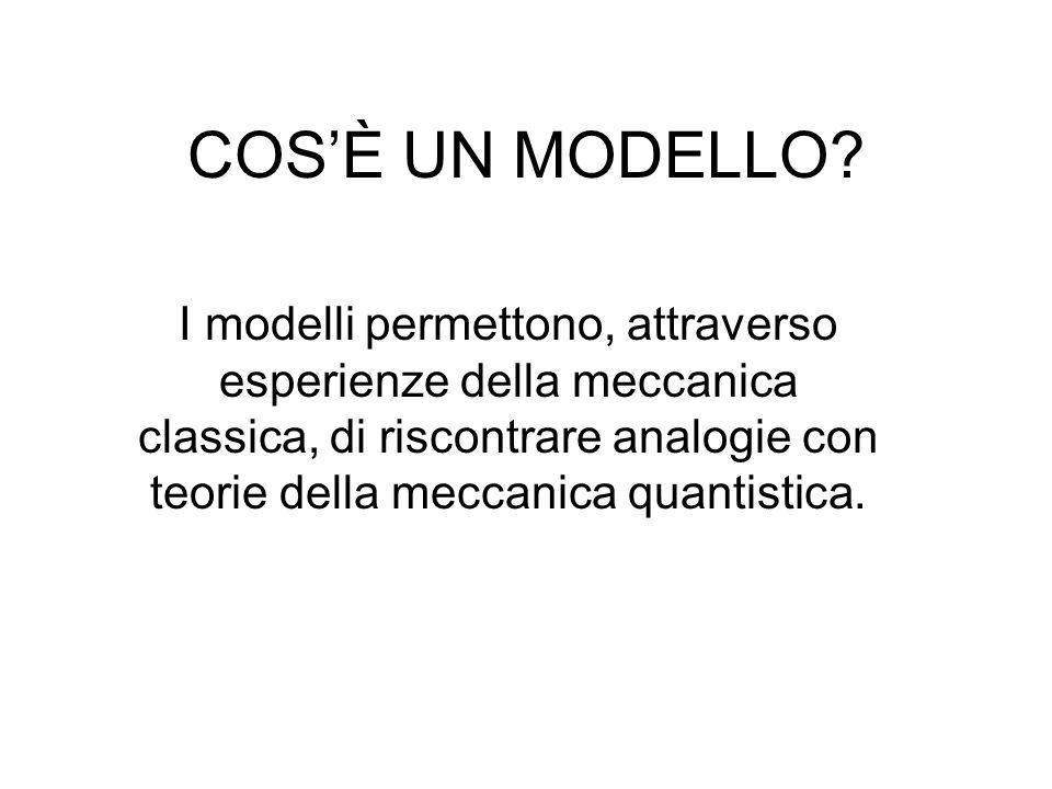 COSÈ UN MODELLO? I modelli permettono, attraverso esperienze della meccanica classica, di riscontrare analogie con teorie della meccanica quantistica.