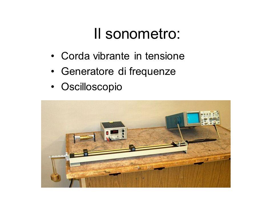 Il sonometro: Corda vibrante in tensione Generatore di frequenze Oscilloscopio