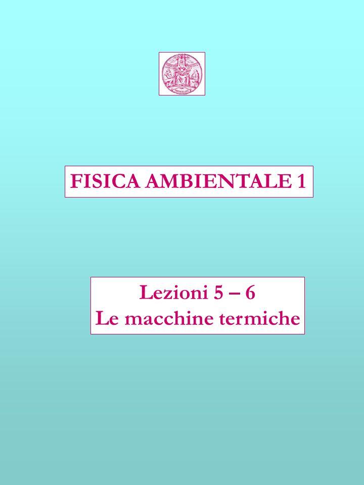 Tipi di macchine termiche (ideali) : T C = T amb T H = T amb T C = T amb T H = T amb Macchina T.