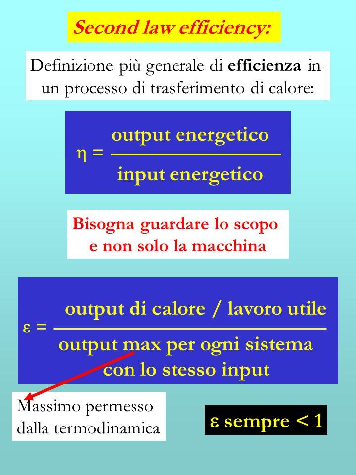 Definizione più generale di efficienza in un processo di trasferimento di calore: = output energetico input energetico Bisogna guardare lo scopo e non