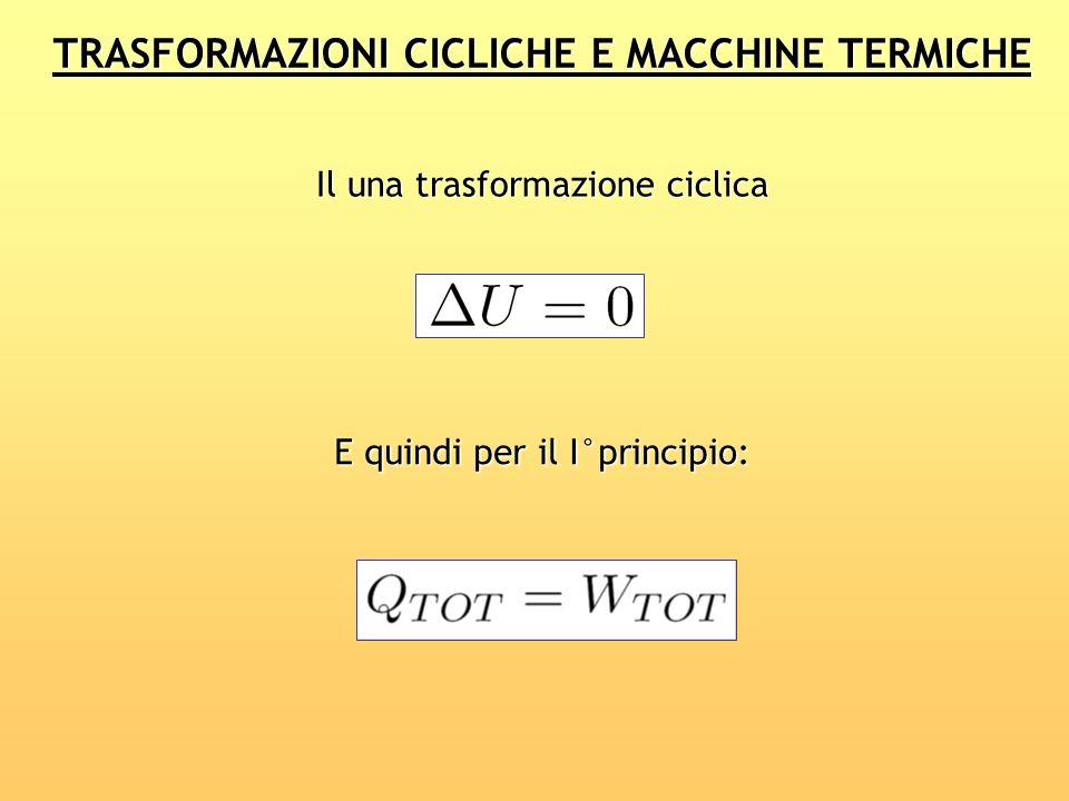 TRASFORMAZIONI CICLICHE E MACCHINE TERMICHE Il una trasformazione ciclica E quindi per il I°principio: