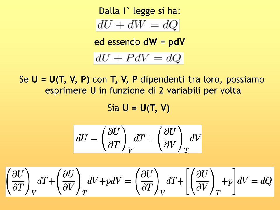 Dalla I° legge si ha: ed essendo dW = pdV Se U = U(T, V, P) con T, V, P dipendenti tra loro, possiamo esprimere U in funzione di 2 variabili per volta