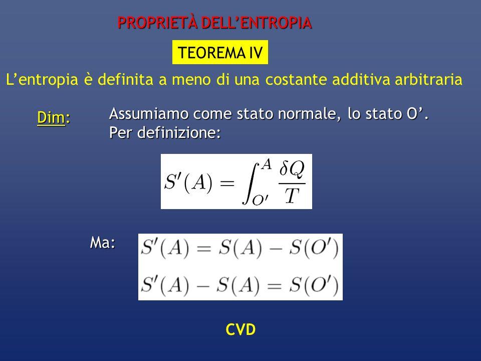 TEOREMA IV Lentropia è definita a meno di una costante additiva arbitraria Assumiamo come stato normale, lo stato O. Per definizione: Dim: Ma: CVD PRO