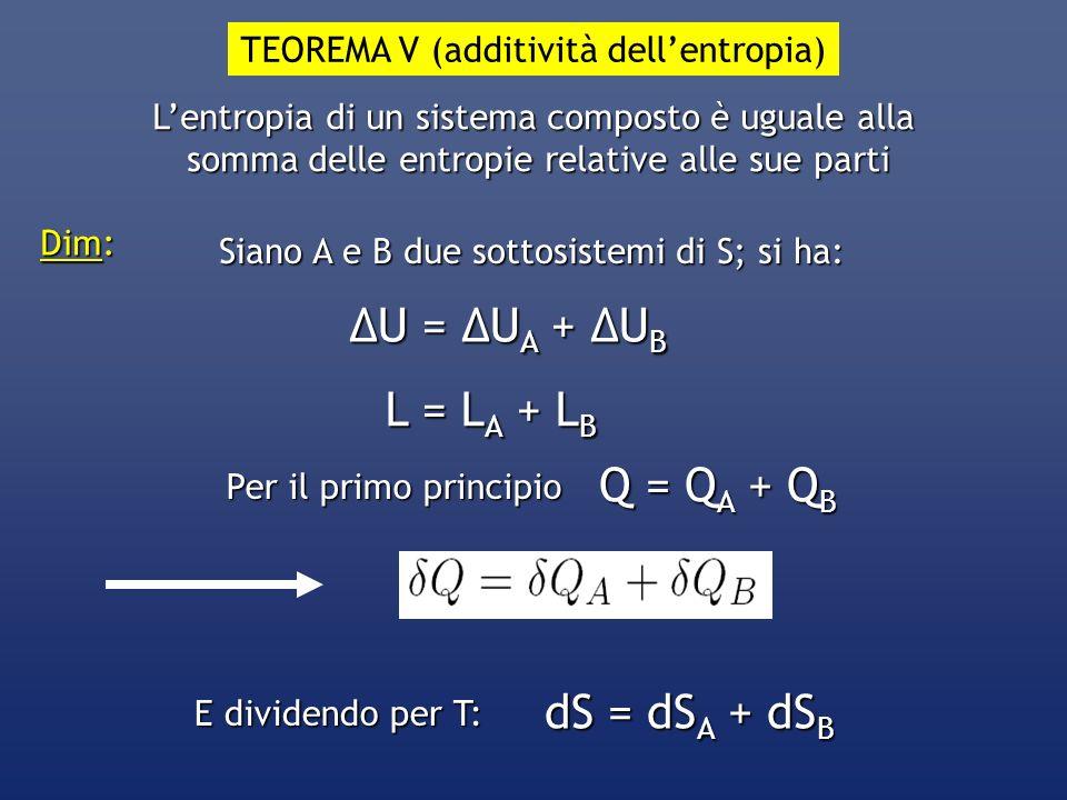 TEOREMA V (additività dellentropia) Lentropia di un sistema composto è uguale alla somma delle entropie relative alle sue parti somma delle entropie r