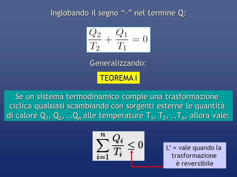 Inglobando il segno - nel termine Q: Generalizzando: TEOREMA I Se un sistema termodinamico compie una trasformazione ciclica qualsiasi scambiando con