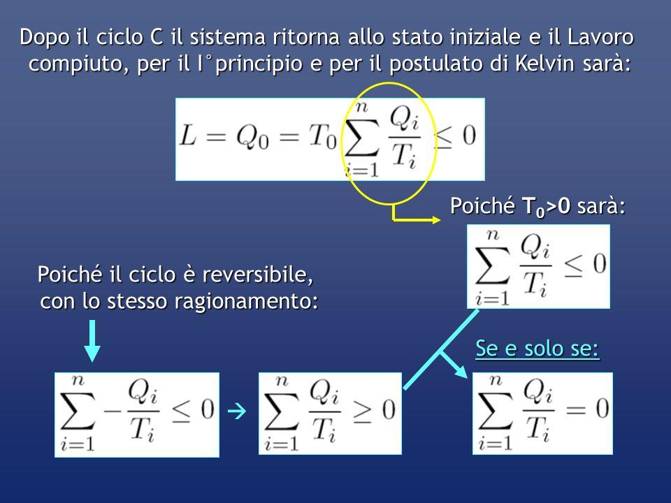 Dopo il ciclo C il sistema ritorna allo stato iniziale e il Lavoro compiuto, per il I°principio e per il postulato di Kelvin sarà: Poiché T 0 >0 sarà: