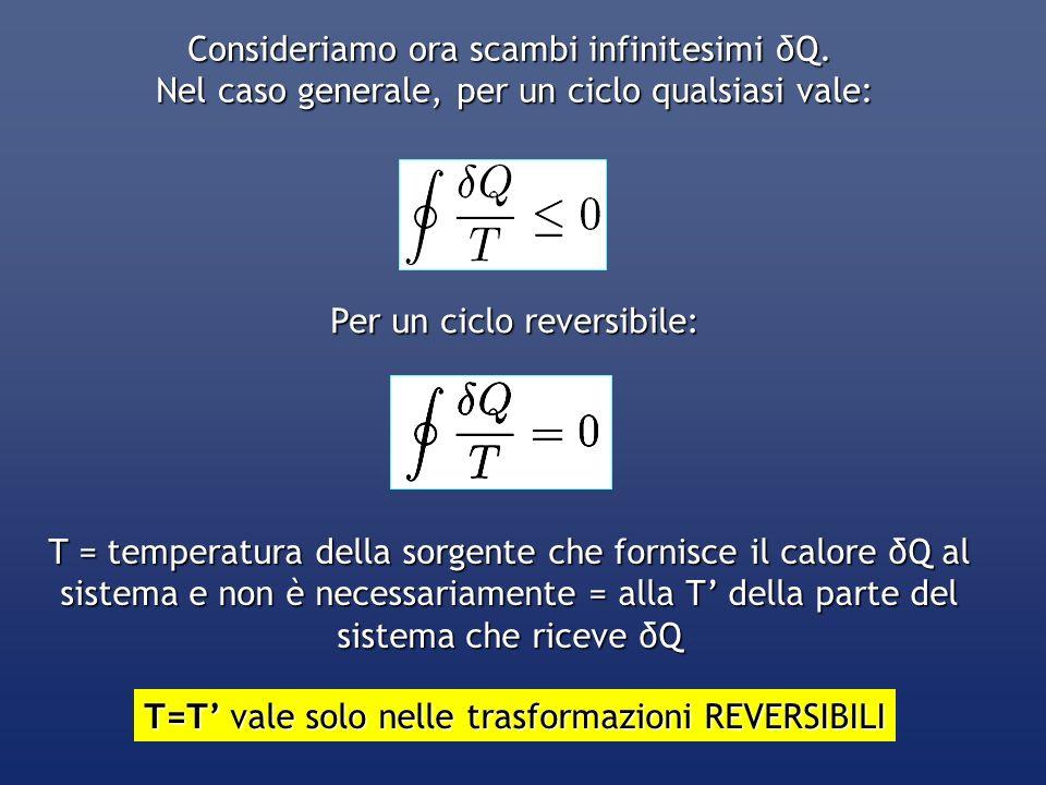 Consideriamo ora scambi infinitesimi δQ. Nel caso generale, per un ciclo qualsiasi vale: Per un ciclo reversibile: T = temperatura della sorgente che