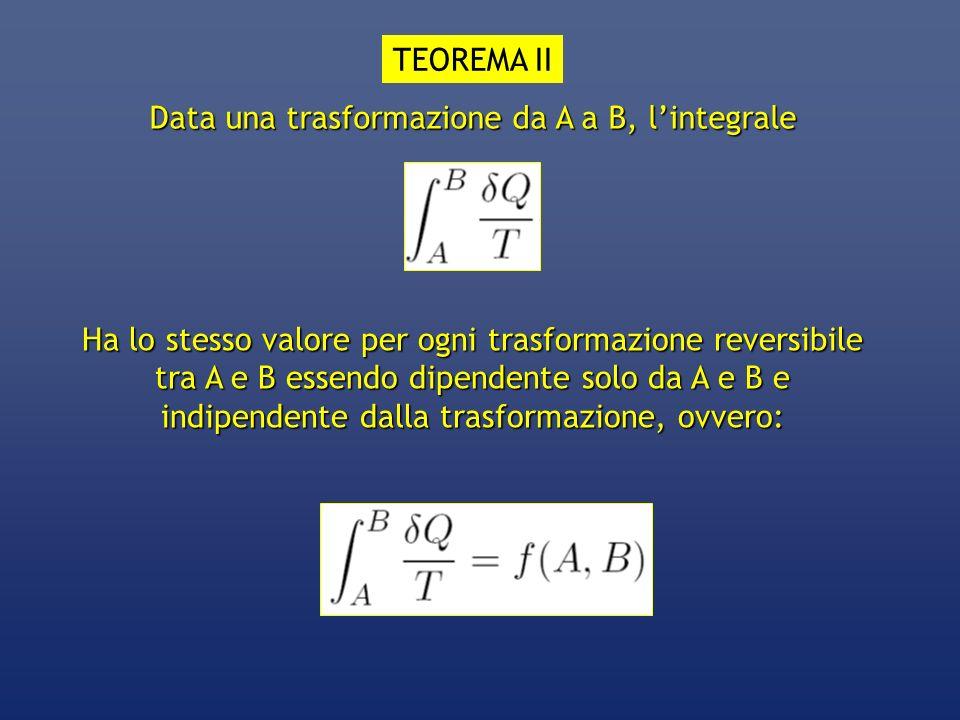 TEOREMA II Data una trasformazione da A a B, lintegrale Ha lo stesso valore per ogni trasformazione reversibile tra A e B essendo dipendente solo da A