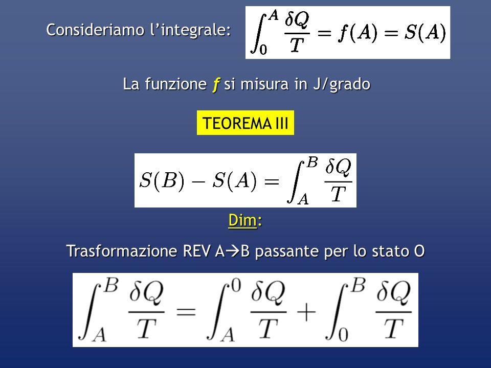 Consideriamo lintegrale: La funzione f si misura in J/grado TEOREMA III Dim: Trasformazione REV A B passante per lo stato O