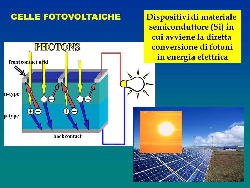 CELLE FOTOVOLTAICHE Dispositivi di materiale semiconduttore (Si) in cui avviene la diretta conversione di fotoni in energia elettrica