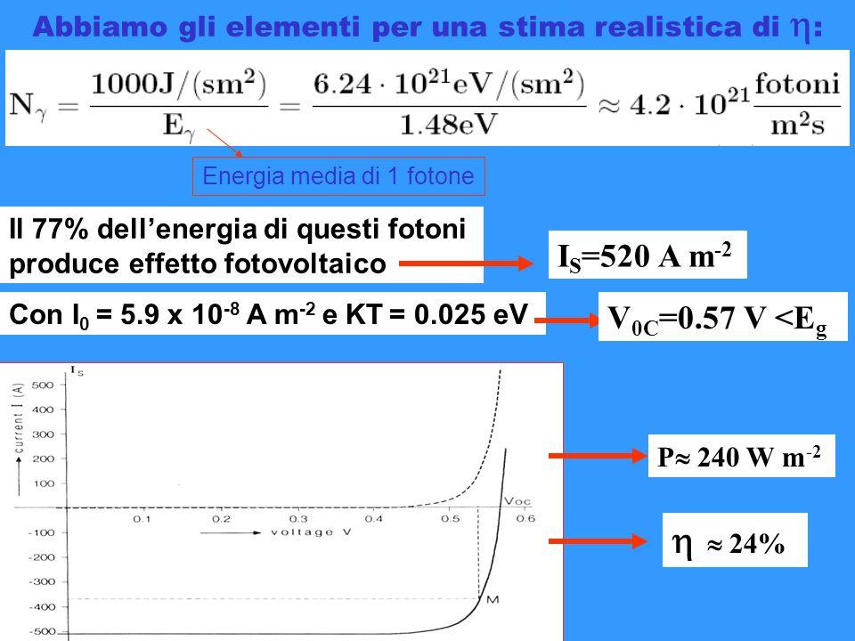 Abbiamo gli elementi per una stima realistica di : Energia media di 1 fotone Il 77% dellenergia di questi fotoni produce effetto fotovoltaico I S =520