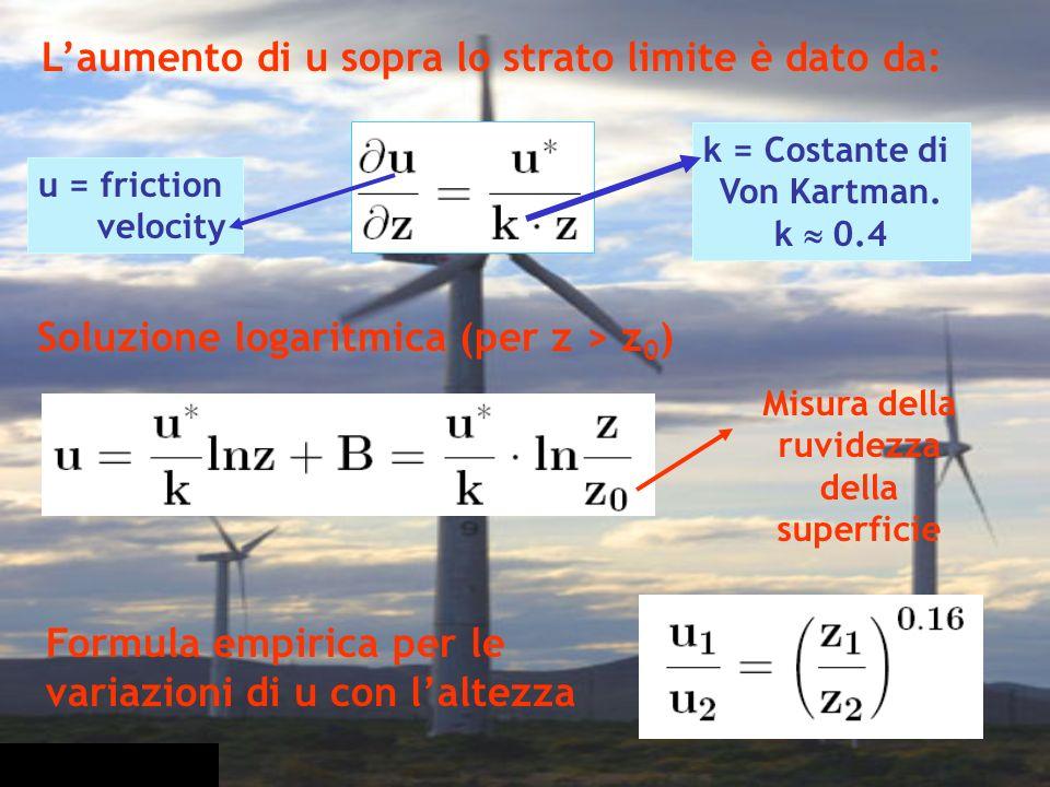 Laumento di u sopra lo strato limite è dato da: u = friction velocity k = Costante di Von Kartman. k 0.4 Soluzione logaritmica (per z > z 0 ) Misura d