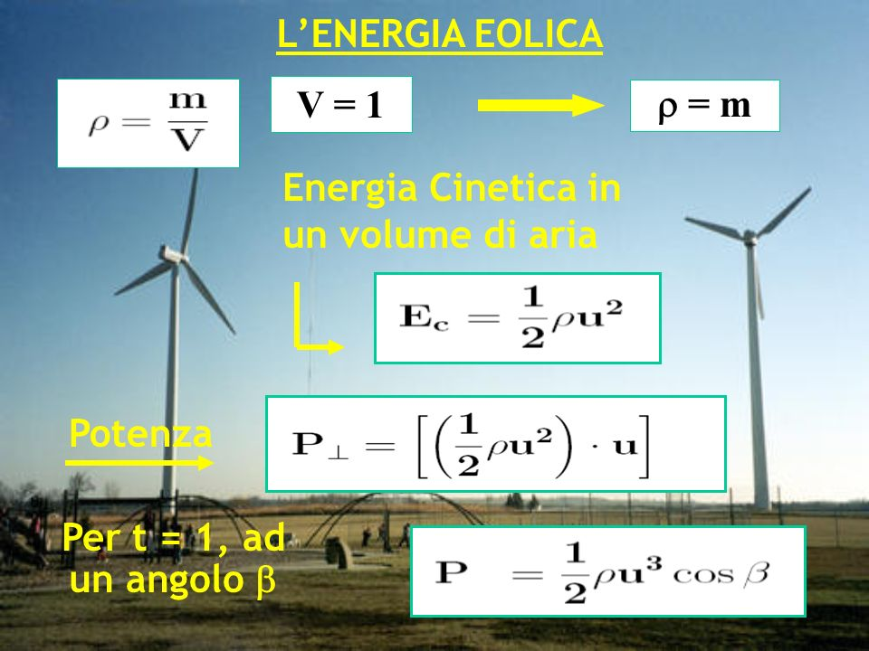 LENERGIA EOLICA Energia Cinetica in un volume di aria V = 1 = m Potenza Per t = 1, ad un angolo
