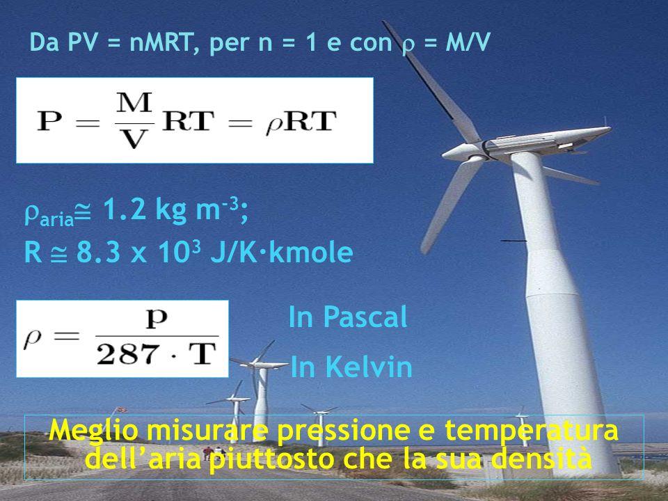 Da PV = nMRT, per n = 1 e con = M/V aria 1.2 kg m -3 ; R 8.3 x 10 3 J/K·kmole In Kelvin In Pascal Meglio misurare pressione e temperatura dellaria piu