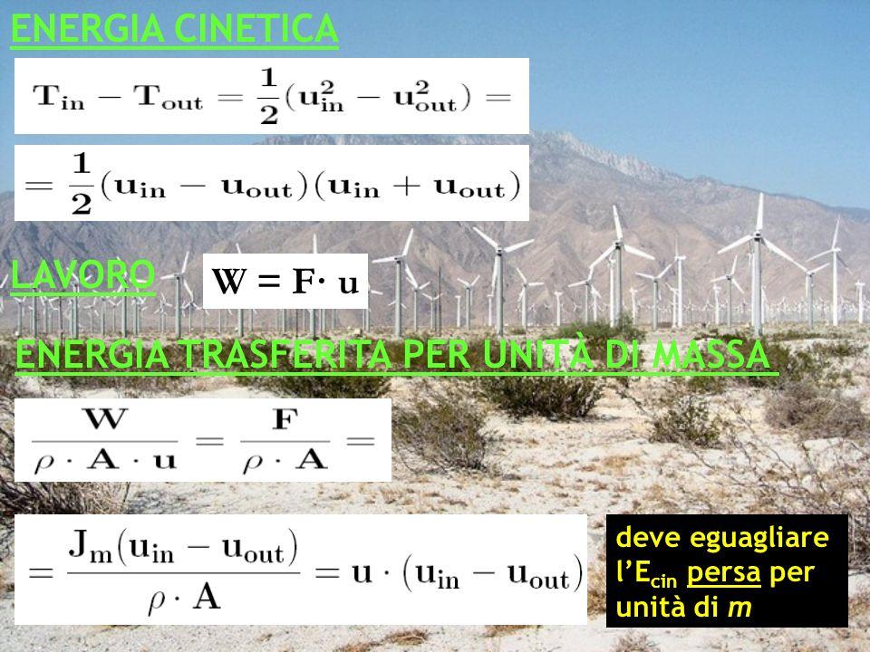 ENERGIA CINETICA LAVORO W = F· u deve eguagliare lE cin persa per unità di m ENERGIA TRASFERITA PER UNITÀ DI MASSA