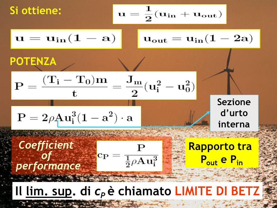 POTENZA Coefficient of performance Rapporto tra P out e P in Sezione durto interna Si ottiene: Il lim. sup. di c P è chiamato LIMITE DI BETZ