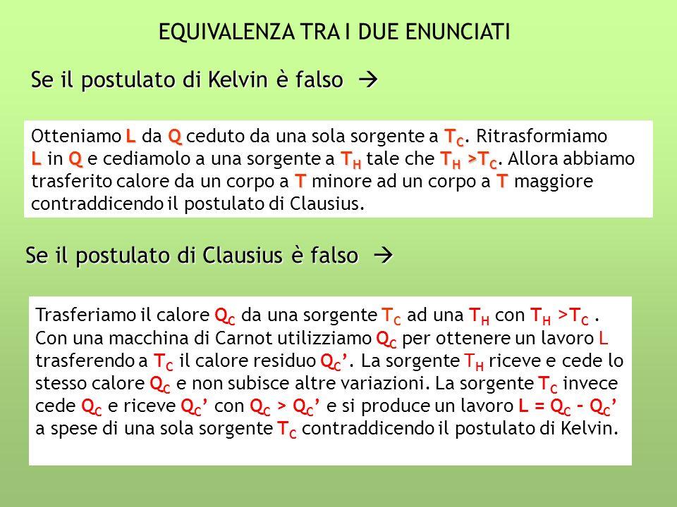 EQUIVALENZA TRA I DUE ENUNCIATI Se il postulato di Kelvin è falso Se il postulato di Kelvin è falso Se il postulato di Clausius è falso Se il postulat