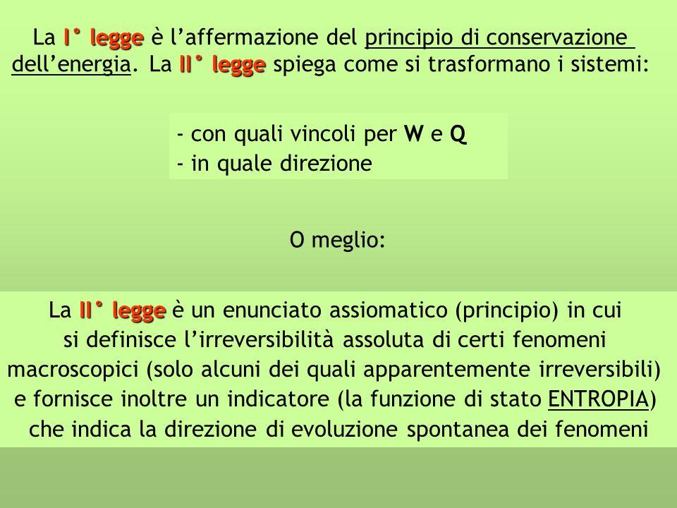 II° legge La II° legge è un enunciato assiomatico (principio) in cui si definisce lirreversibilità assoluta di certi fenomeni macroscopici (solo alcun