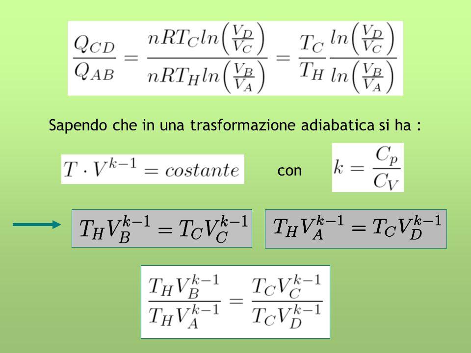 Ovvero: Se Q C >0 allora Q C =|Q CD | e: Pertanto il rendimento della macchina di Carnot sarà: