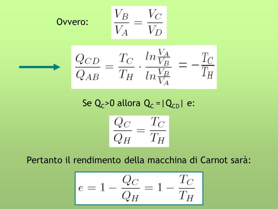 Ovvero: Se Q C >0 allora Q C = Q CD   e: Pertanto il rendimento della macchina di Carnot sarà: