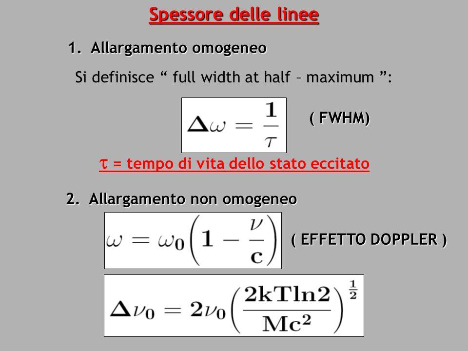 Spessore delle linee 1.Allargamento omogeneo ( FWHM) = tempo di vita dello stato eccitato 2.Allargamento non omogeneo Si definisce full width at half – maximum : ( EFFETTO DOPPLER )