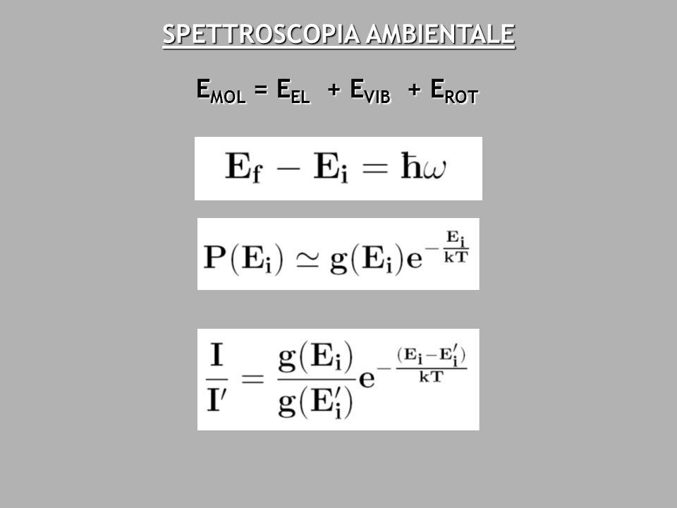 SPETTROSCOPIA AMBIENTALE E MOL = E EL + E VIB + E ROT
